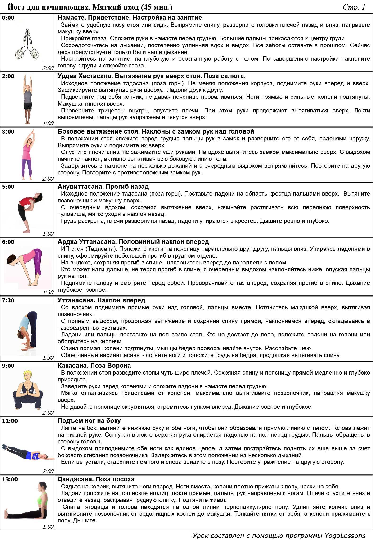Йога Для Похудения Описание. Йога для похудения – лучшие упражнения, основные техники и интенсивность занятий (95 фото)